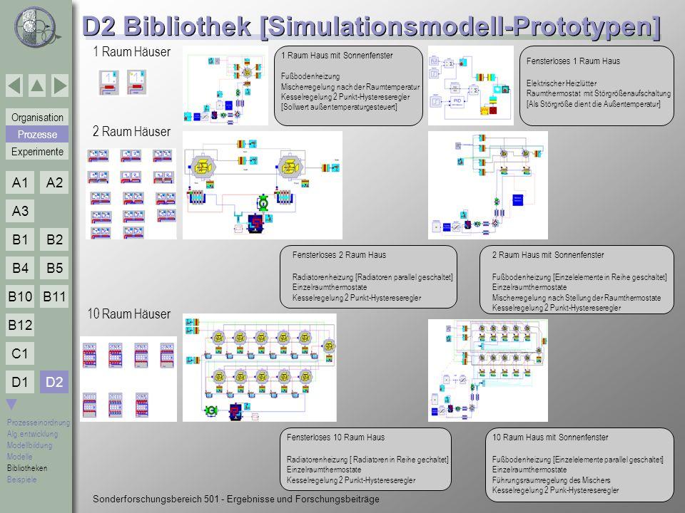 D2 Bibliothek [Simulationsmodell-Prototypen]